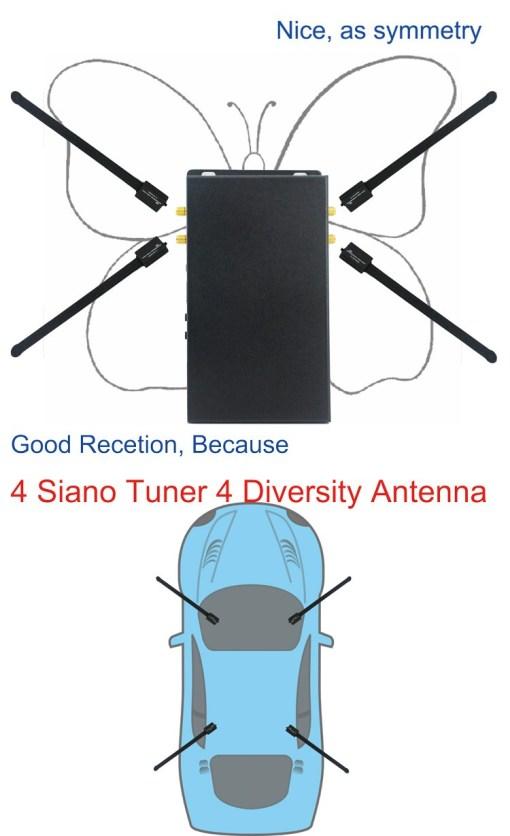 4 x 4 Siano Tuner Diversity Antenna Car dvb-t2 digital receiver 3