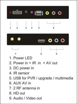 Car DVB-T2 DVB-T MULTI PLP Digital TV Receiver 17
