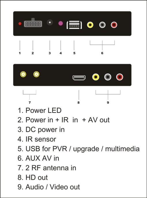 Car DVB-T2 DVB-T MULTI PLP Digital TV Receiver 9