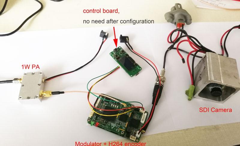 COFDM Modulator SDI in H264 Decoder 1w PA support 1080p camera 2