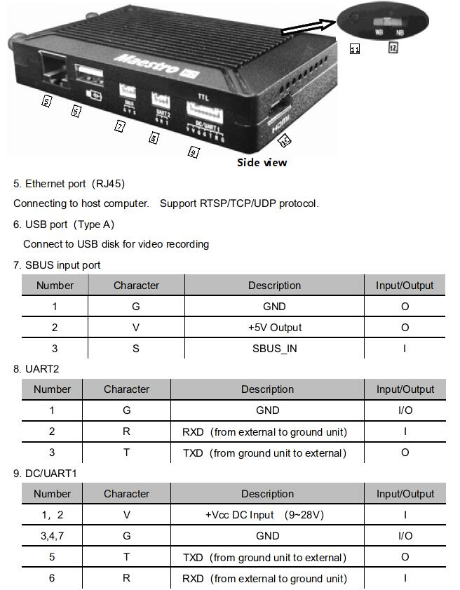 7KM wireless Video Data RC Transmission System long range low latency HDMI SDI 15km OFDM Vcan1643 8
