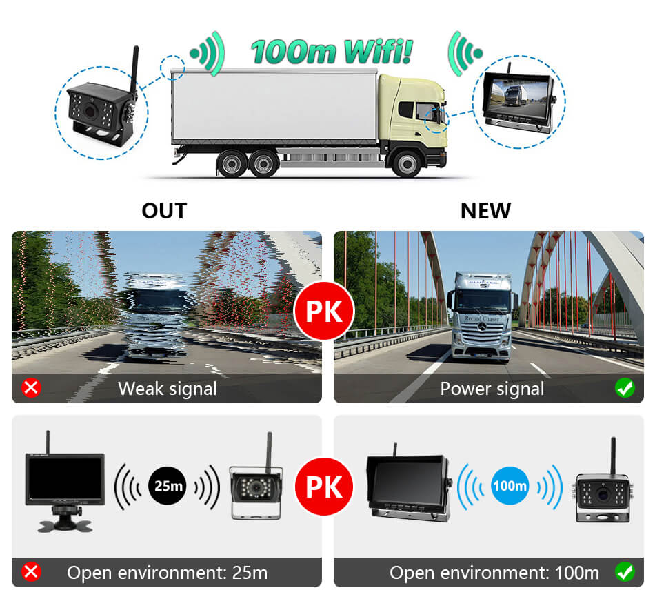 7 inch Wireless DVR quad monitor camera for Truck vehicle with AHD 1280 Night Vision HD Wifi Camera SD card Vcan1667 24