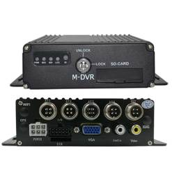 Does 1080P DVR support normal CVBS camera input? 4