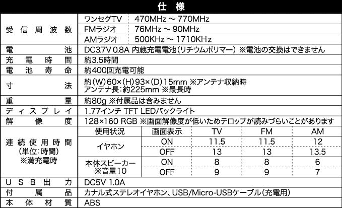 1.8 inch 1 seg TV FM AM Japan