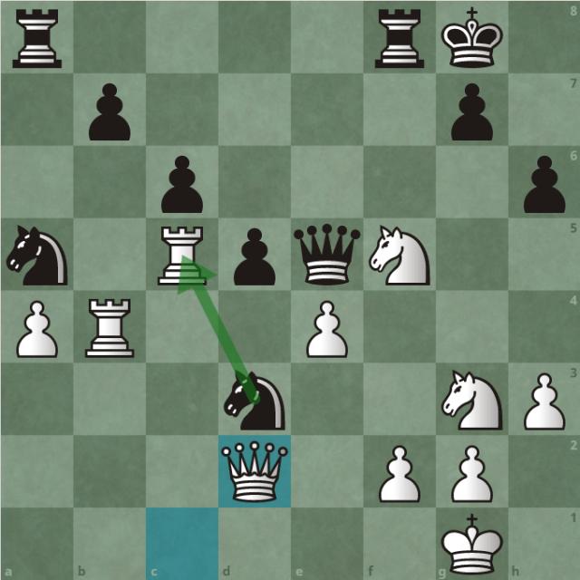 Radjabov chịu mất xe c5. Lúc này máy tính đánh giá khả năng thắng của Quang Liêm là 100%.