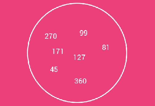Thử tài suy luận với năm câu đố