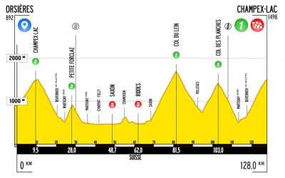 Tour de la Vallée d'Aoste : l'étape-reine entre Orsières et Champex-Lac