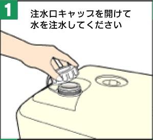 設置方法(注水)