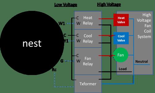 Diagram 14