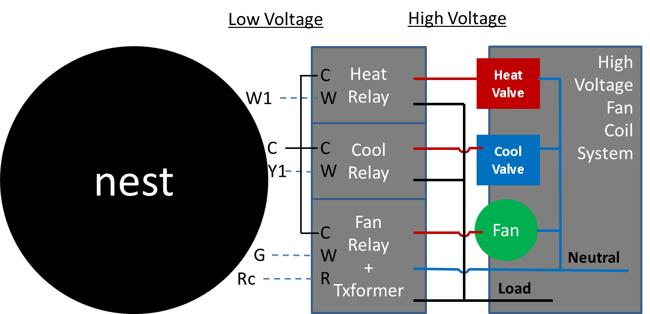 Low Voltage Thermostat Wiring Diagram On Ac Low Voltage Wiring