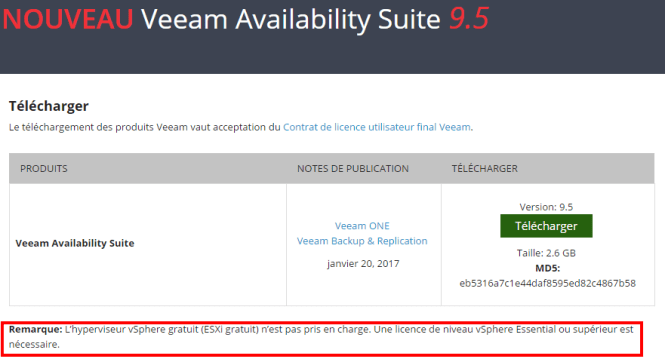 Veeam ONE availability suite