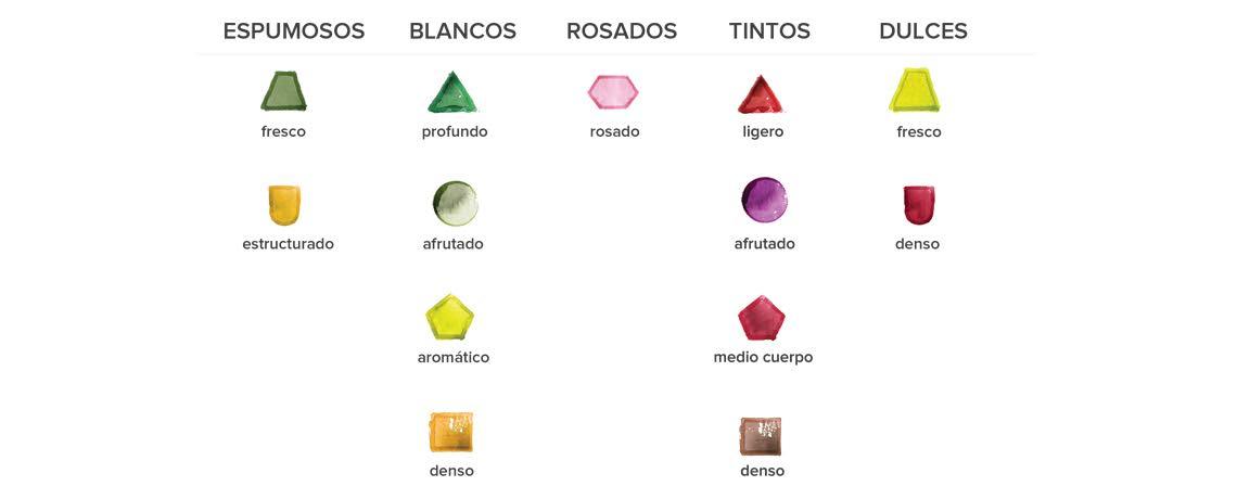 simbolos vino wineissocial
