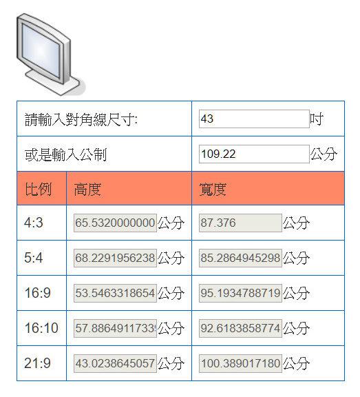 螢幕尺寸換算,可用於電子看版、觸控螢幕