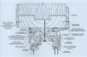 Схема установки деревянного оконного блока в обсаду