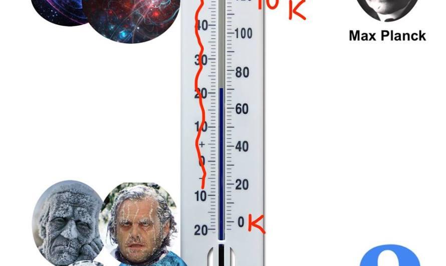 Aká je najmenšia a najväčšia možná teplota
