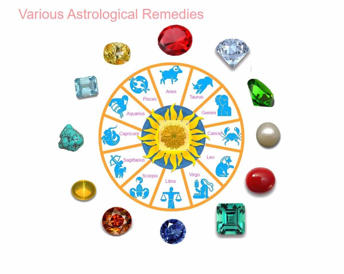 Jupiter transit 2021 vedic astrology