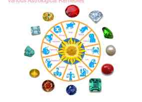 Various Astrological Remedies