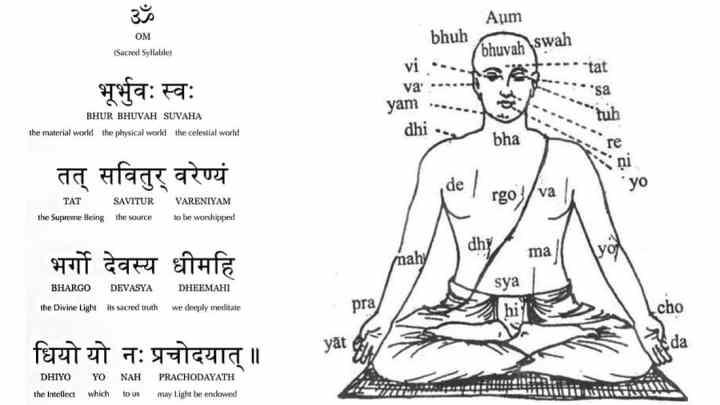 Gayatri Mantra - Universal Prayer