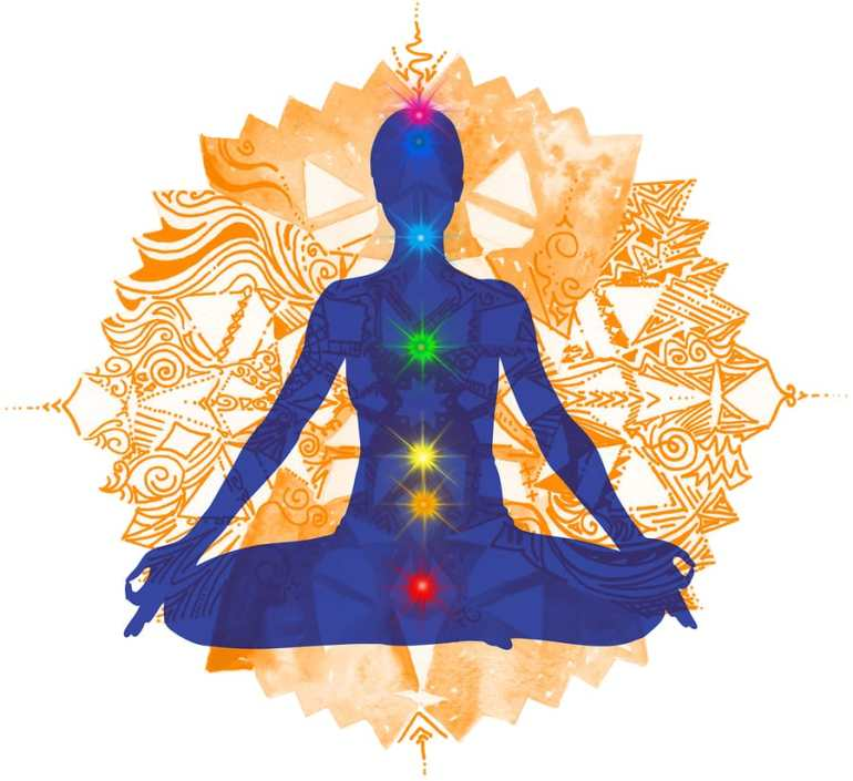 Kundalini Awakening - Seven chakra Yoga meditation