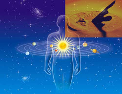 Vedic Astrology-Ancient Science, Modern Technology
