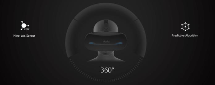 360-degree inbuilt head tracker