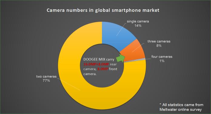 camera survey