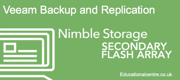 Veeam Nimble Storage Integration Banner