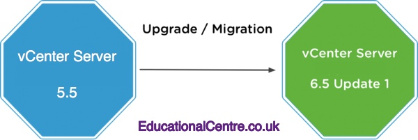 vSphere upgrade blog post header