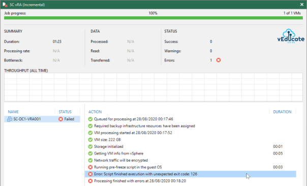 Veeam Script finished execution with unexpected exit code 126
