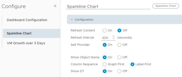 VM Growth Sparkline Chart Widget Configuration