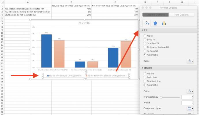 Ventana de formato de leyenda para ajustar las etiquetas de gráfico en Excel