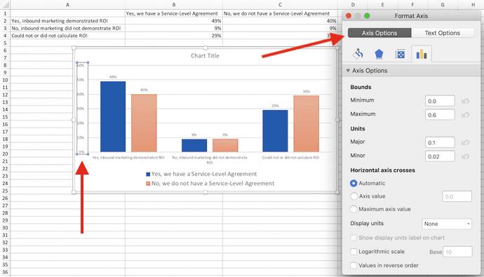Ventana de opciones de eje de formato para aumentar los porcentajes en el eje Y