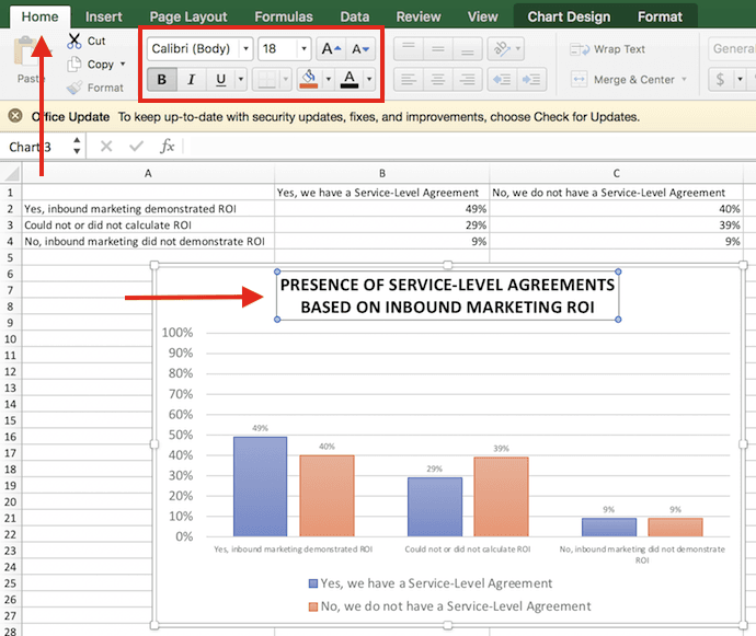 Gráfico de barras sobre el retorno de la inversión en marketing con título en negrita