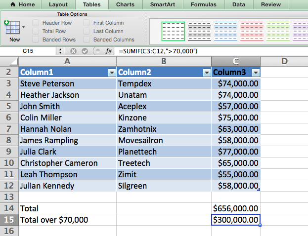 """SUMAR. Fórmula en Excel [19659094] Fórmula TRIM en Excel </h2> <p> La fórmula TRIM en Excel se denota <strong> = TRIM (texto) </strong>. Esta fórmula eliminará los espacios ingresados antes y después del texto ingresado en la celda. Por ejemplo, si A2 incluye el nombre """"Steve Peterson"""" con espacios no deseados antes del primer nombre, = TRIM (A2) devolvería """"Steve Peterson"""" sin espacios en una nueva celda. </p> </div> <p> El correo electrónico y el intercambio de archivos son herramientas maravillosas en el lugar de trabajo de hoy. , hasta que uno de sus colegas le envíe una hoja de trabajo con un espacio realmente funky. Estos espacios no solo dificultan la búsqueda de datos, sino que también afectan los resultados cuando intenta sumar columnas de números. </p> <p> Más bien que eliminando y agregando espacios minuciosamente según sea necesario, puedes limpiar cualquier espaciado irregular u canta la función TRIM, que se utiliza para eliminar espacios extra de los datos (excepto para espacios únicos entre palabras). </p> <ul> <li> <strong> La fórmula </strong>: <strong> = TRIM (texto). </strong> <ul> <li><strong> Texto: </strong> El texto o celda desde la que desea eliminar espacios. </li> </ul> </li> </ul> <p> Aquí hay un ejemplo de cómo usamos la función TRIM para eliminar espacios adicionales antes de una lista de nombres. Para hacerlo, ingresamos <strong> = TRIM (""""A2"""") </strong> en la barra de fórmulas, y lo replicamos para cada nombre debajo de él en una nueva columna al lado de la columna con espacios no deseados. </p> <p><img src="""