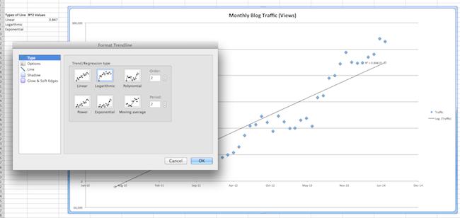 Ventana de opciones de línea de tendencia en Excel