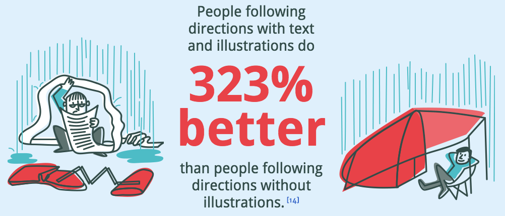 """illustrations-help-with-instructions.png """"title ="""" illustrations-help-with-instructions.png """"width ="""" 669 """"height ="""" 287"""