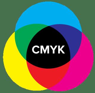 Diagrama de color sustractivo con CMYK en el centro