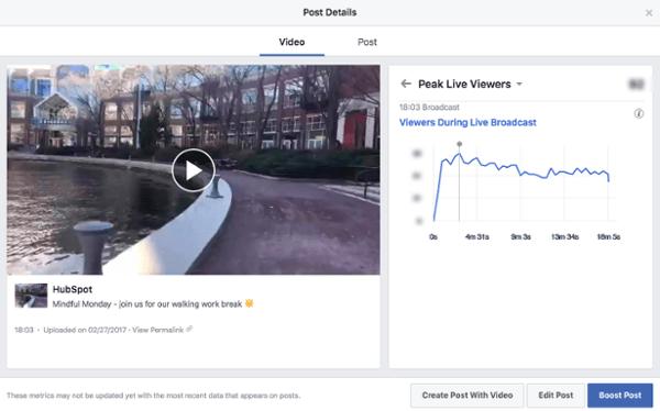 Gráfico de líneas de espectadores durante la transmisión en vivo junto a Facebook Live video