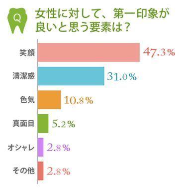出典:gakumado.mynavi.jp