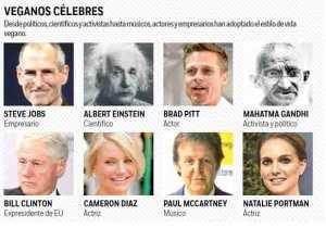 veganos celebrities