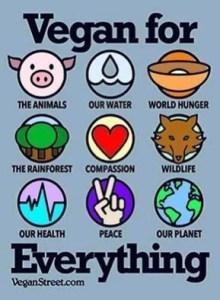 vegan why
