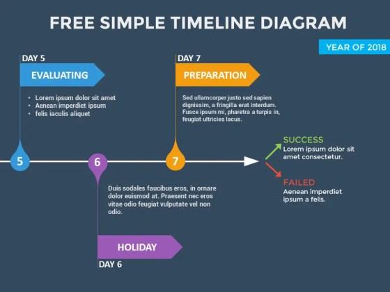 Simple Timeline Diagram