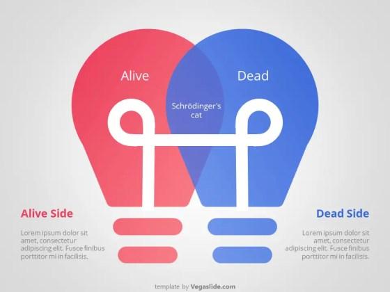 Idea Fusion Venn Diagram PowerPoint Template