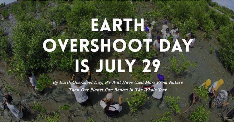 Texten Earth Overshoot Day 2019 mot grön bakgrund
