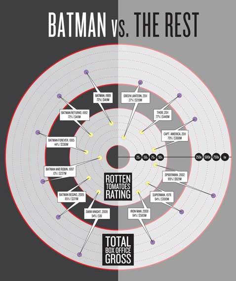 Cannonized Cinema: The Dark Knight's Redemption