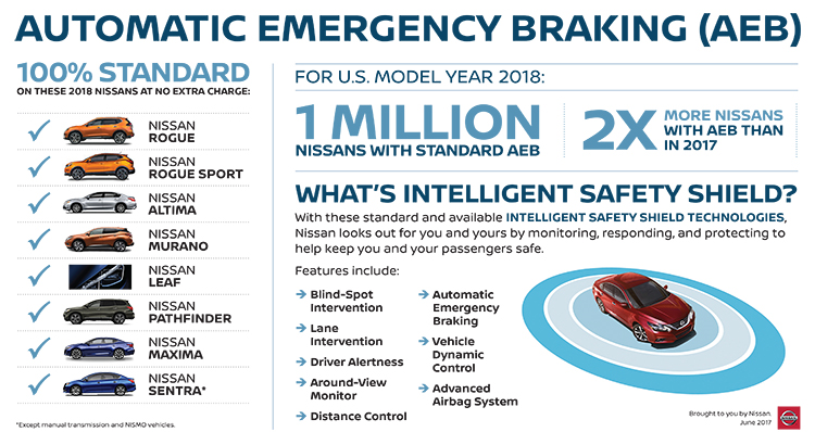 infographic regarding Nissan's Automatic Emergency Braking Technology