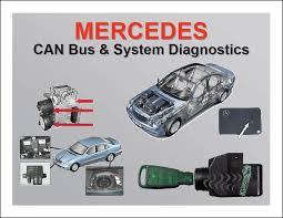 Cos'è il sistema CANbus per auto