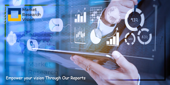 Plateforme industrielle IoT Forte évolution du marché par les concurrents, analyse globale et prévisions jusqu'en 2024 impliquant les meilleurs concurrents-PTC (ThingWorx), Cisco (Jasper), Microsoft, Google – Tribune Occitanie