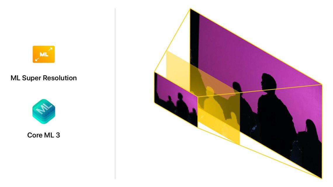 Pixelmator Pro intègre une fonction ML Super Resolution pour zoomer sans perdre de détails – Phototrend