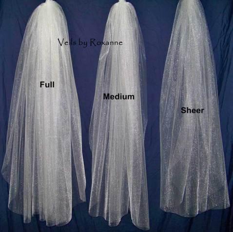 compare veil fullness